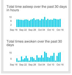 Fitbit sleep Sept-Oct