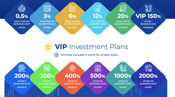 Britishfxfunds.com Investment Plans