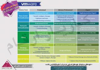 VMware-97