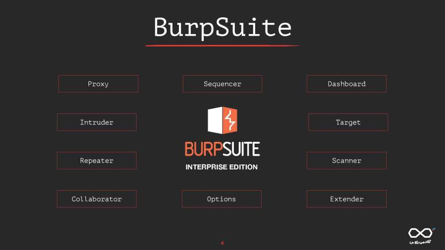 burpsuite-200621134505_Page_04