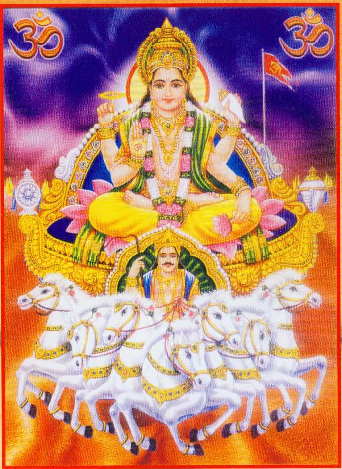 Adithya Hrudaya Mantra - Protection from enemies