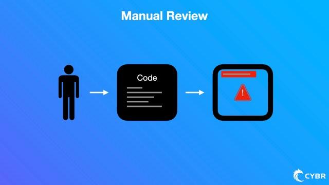 Manual reviews illustration