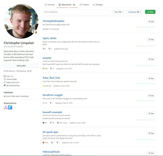 Examples of GitHub repositories