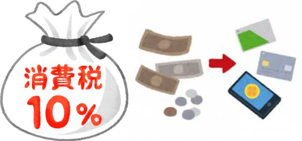 消費税10%対応とキャッシュレス決済に関するお知らせ