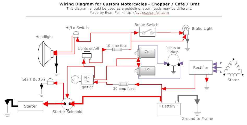 Custom_Motorcycle_Wiring_Diagram_by_Evan_Fell?resize=665%2C337 diagrams 15341278 xv250 wiring diagram yamaha virago 250 wiring yamaha xv250 virago wiring diagram at arjmand.co