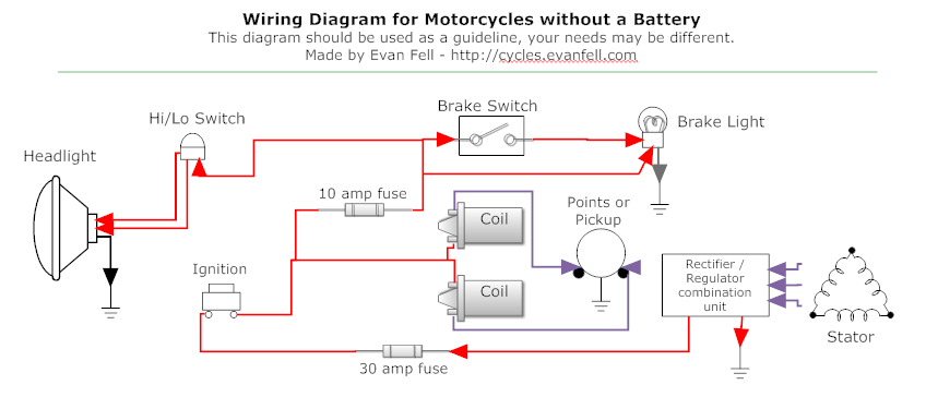 Custom_Motorcycle_Wiring_Diagram_no_battery_by_Evan_Fell?resize\=665%2C285 diagrams 947480 wiring diagram motorcycle simple motorcycle basic motorcycle wiring diagram at gsmportal.co