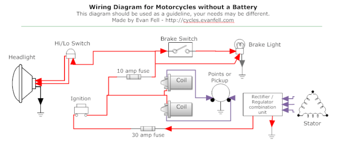 motorcycle wiring diagram wiring diagrams motorcycle electrical wiring diagram trailer