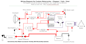 Simple Motorcycle Wiring Diagram for Choppers and Cafe