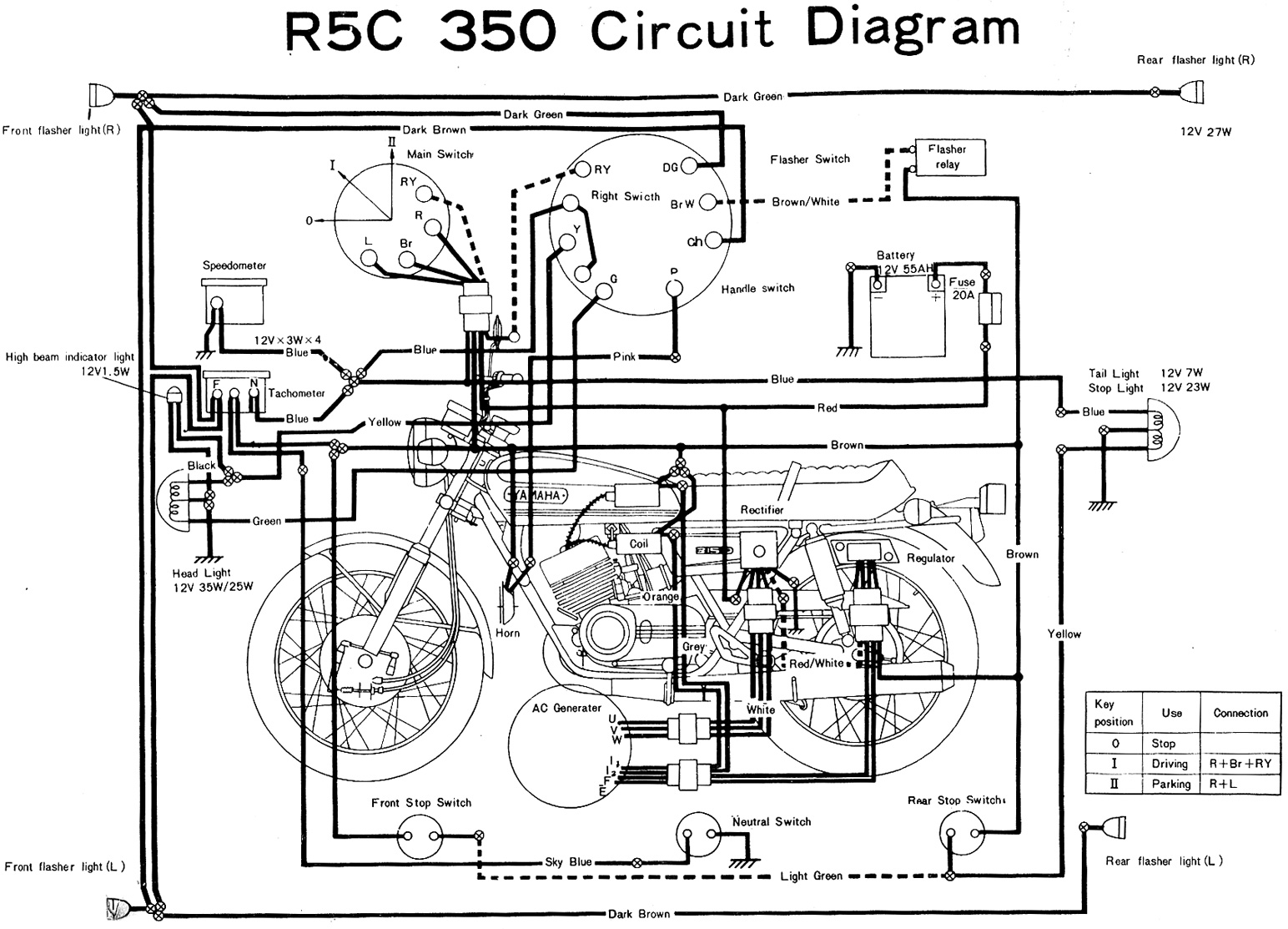 Yamaha Rd350 R5c Wiring Diagram Evan Fell Motorcycle Works