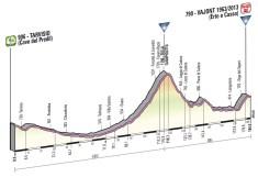 Giro d'Italia 2013 stage 11 profile