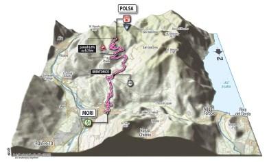 Giro d'Italia 2013 Stage 18 climb details