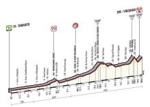 Giro d'Italia 2014 stage 5 profile (new)