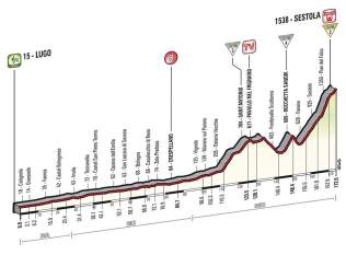 Giro d'Italia 2014 stage 9 profile (new)