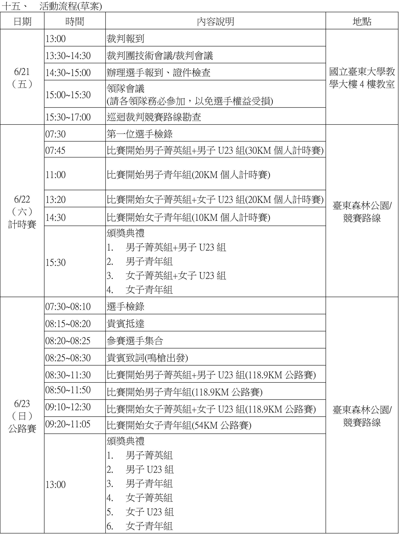 108年全國自由車公路錦標賽_競賽規程(伊貝特報名)0425-3