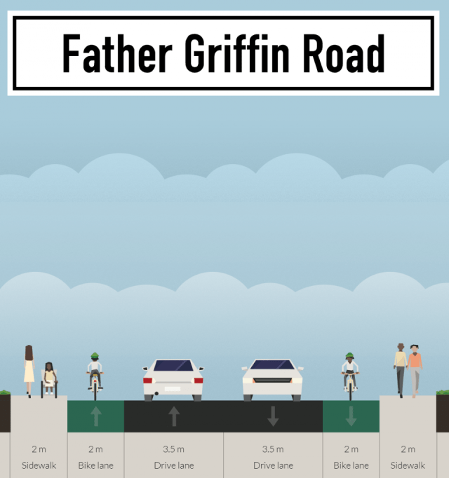 father-griffin-road