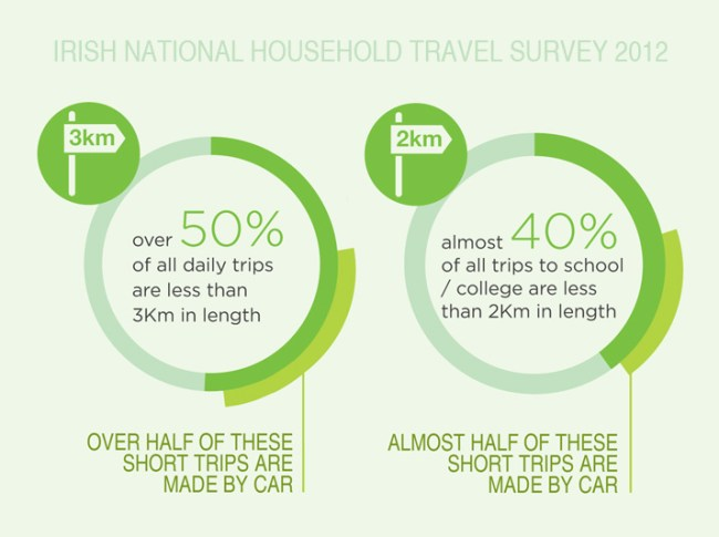 Household-Travel-Survey edited A