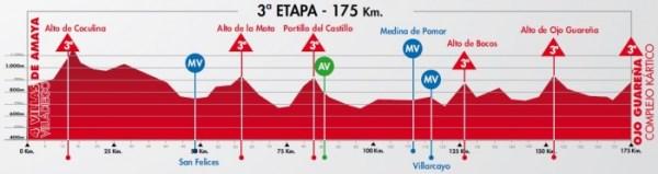 Vuelta-a-Burgos-Stage-3-1375716992