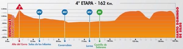 Vuelta-a-Burgos-Stage-4-1375717018