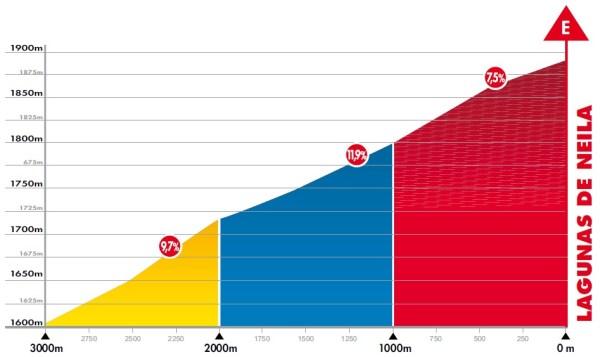 Vuelta-a-Burgos-Stage-5-1375717053
