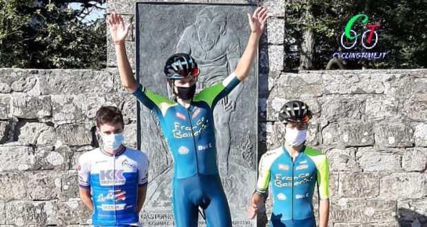 ponomar_cyclingtime