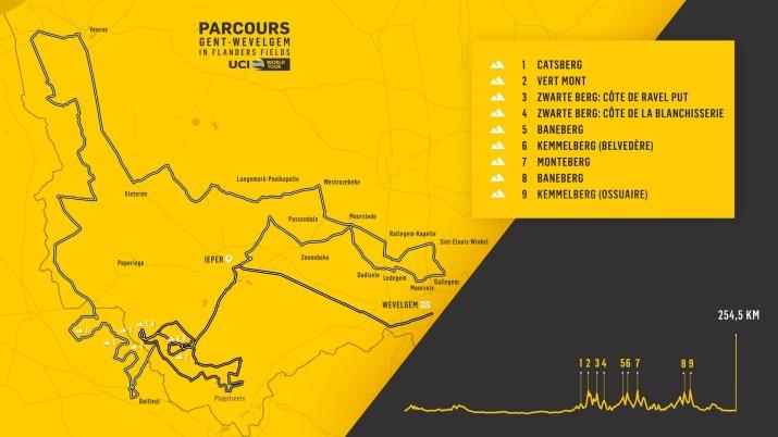 Parcours Gand-Wevelgem 2020 - Messieurs