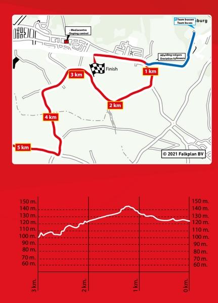 Amstel Gold Race - Carte et profils - Arrivée Hommes 2021