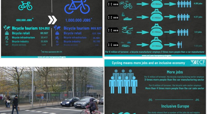 """Cyclist.ie in Brussels for the """"Cycling for Growth"""" Roundtable"""