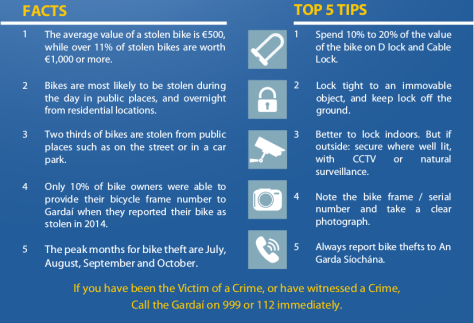 Bicycle Theft Prevention Text