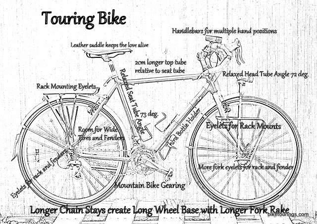 come costruire bici da viaggio