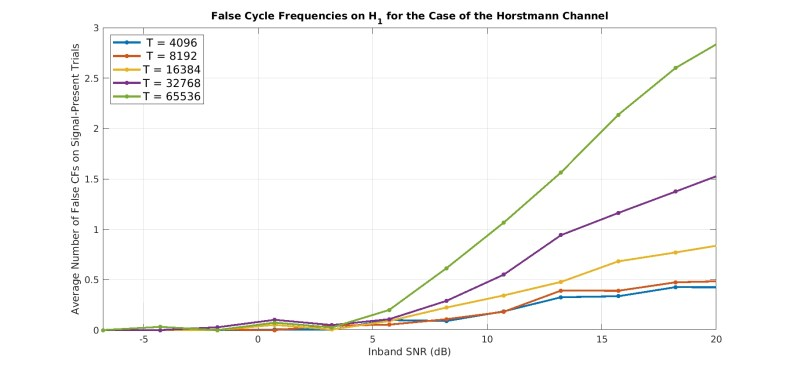 false_horstmann_channel