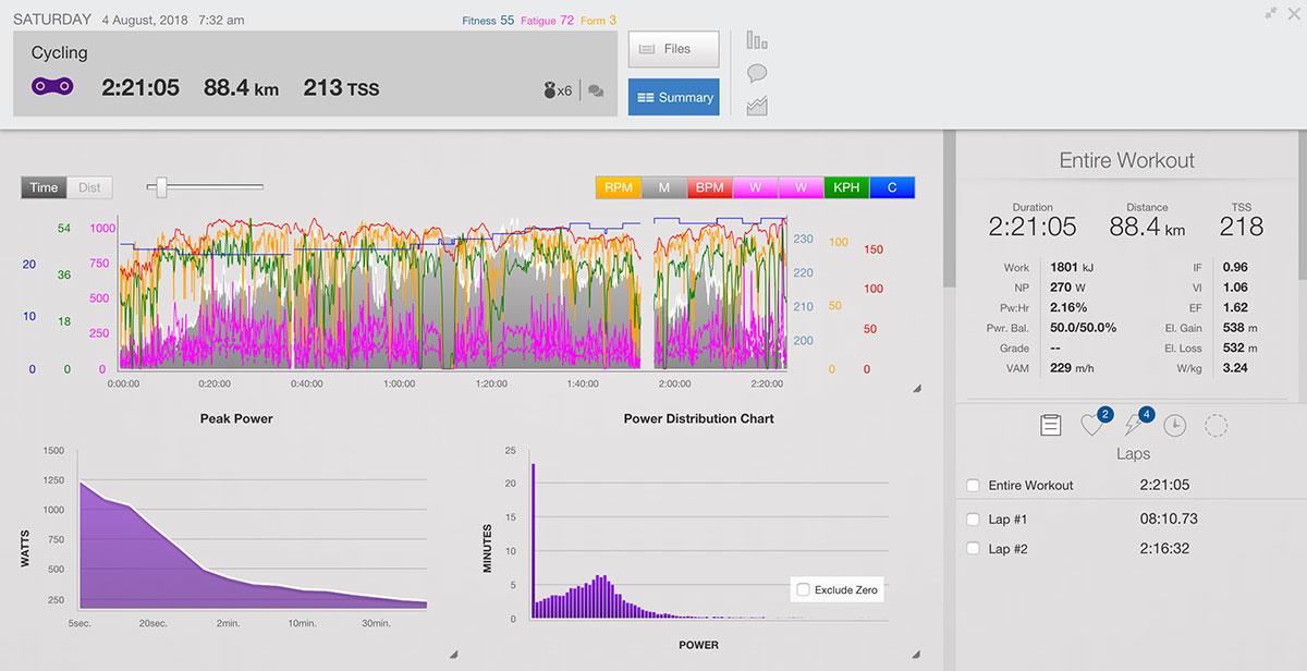 Analyze Window in Training Peaks | Cyklopedia