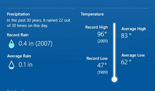weather-full-weather-history.jpg