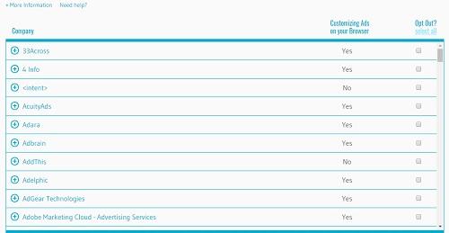 list-of-targeting-companies.jpg