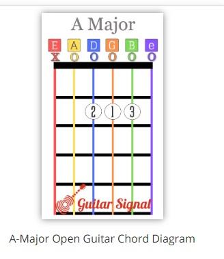 chord-charts