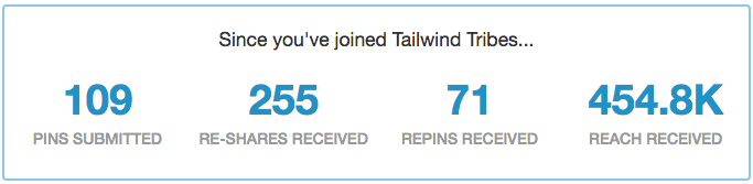 tailwind tribe stats and insights