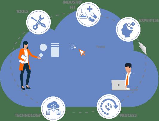 RBQM Portal powered by Cyntegrity