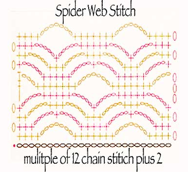 spider-web-stitch