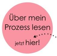 [cml_media_alt id='782']CynthiaKatz_ProcessButton_de[/cml_media_alt]