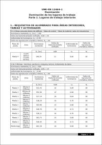 CYPELUX. Fichas justificativas de la UNE-EN 12464-1