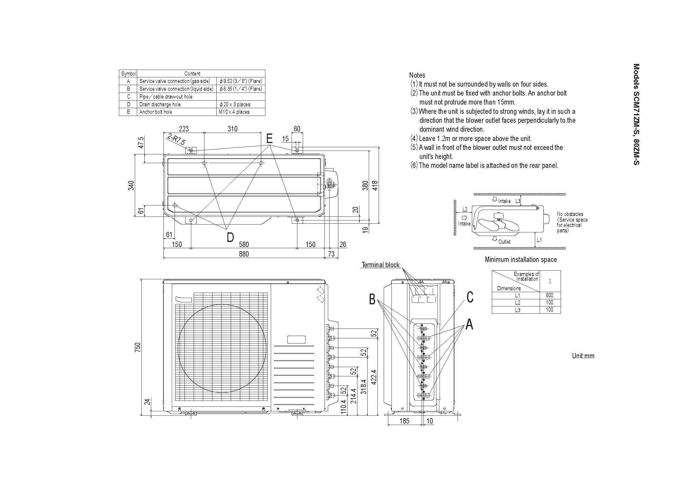 Multi Outdoor Units Rac Air Conditioning Splits Scm71zm