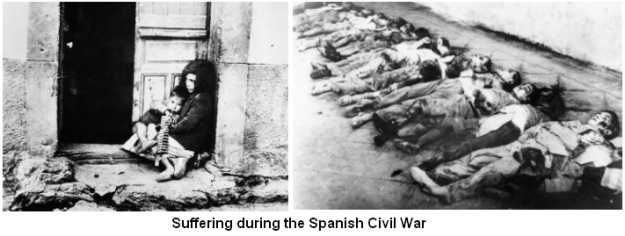 Suffering during the Spanish Civil War