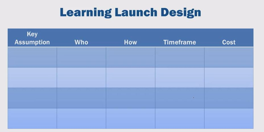 learning-launch-design