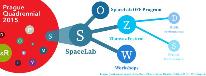 zdroj: www.zlomvaz.cz