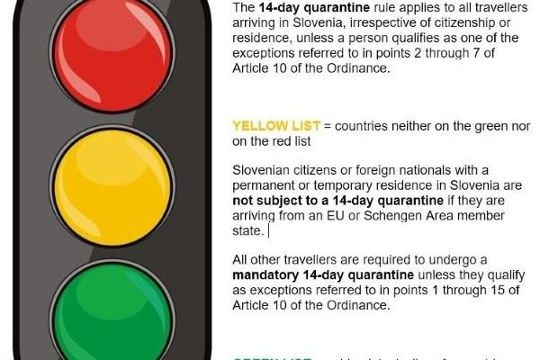 Slovenia removes the Czech Republic from 'safe' travel list - Czech Points