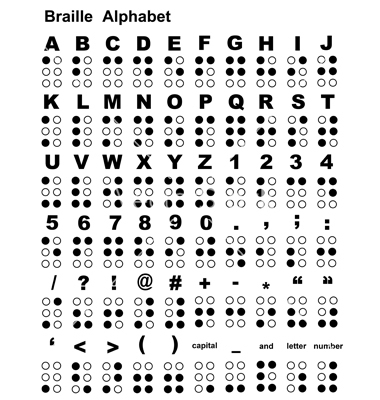braille-alphabet