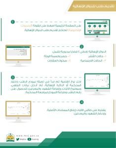 صك الولاية الموقع الرسمي للأستاذ ماجد عايد