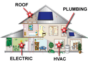 Four Point Home Inspection