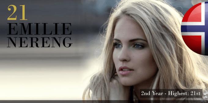 エミリー・ネラング 世界で最も美しい顔100人