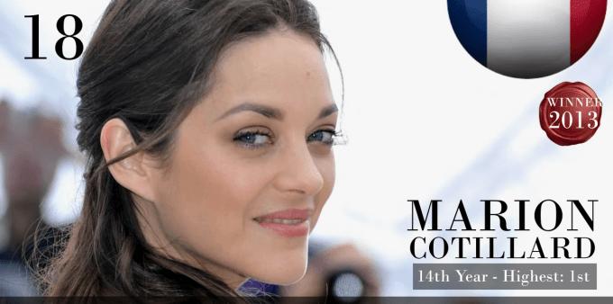 マリオン・コティヤール 世界で最も美しい顔100人