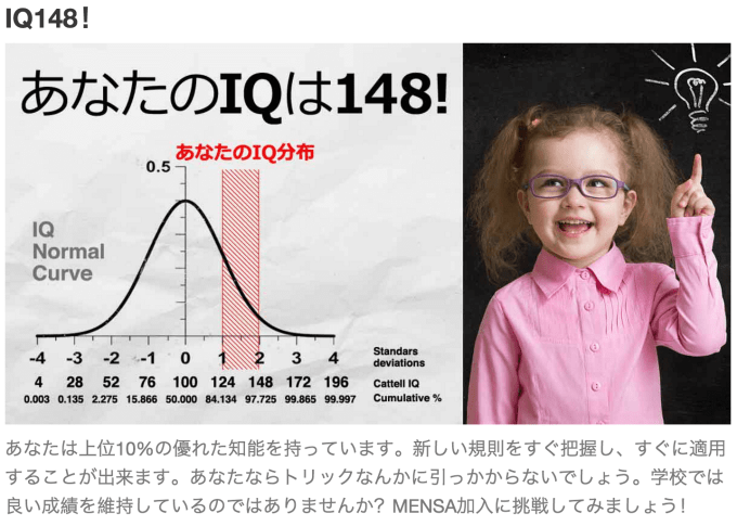 無料のIQ診断テストの結果